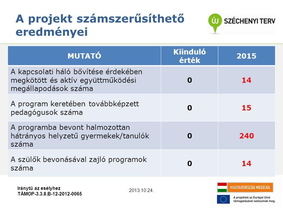 A projekt számszerűsíthető eredményei MUTATÓ Kiinduló érték 2015 A kapcsolati háló bővítése érdekében megkötött és aktív együttműködési megállapodások száma 014 A program keretében továbbképzett pedagógusok száma 015 A programba bevont halmozottan hátrányos helyzetű gyermekek/tanulók száma 0240 A szülők bevonásával zajló programok száma 014 Iránytű az esélyhez TÁMOP-3.3.8.B-12-2012-0065 2013.10.24.