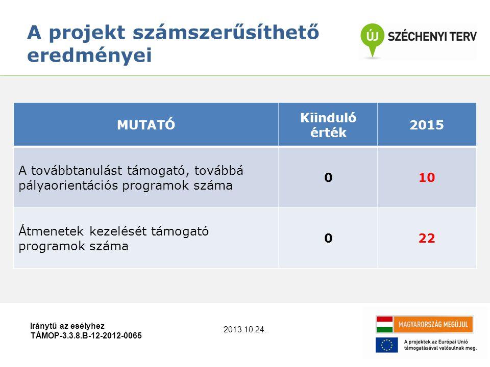 Iránytű az esélyhez TÁMOP-3.3.8.B-12-2012-0065 A projekt számszerűsíthető eredményei MUTATÓ Kiinduló érték 2015 A továbbtanulást támogató, továbbá pályaorientációs programok száma 010 Átmenetek kezelését támogató programok száma 022 2013.10.24.