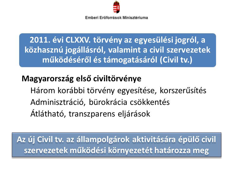 2011. évi CLXXV.