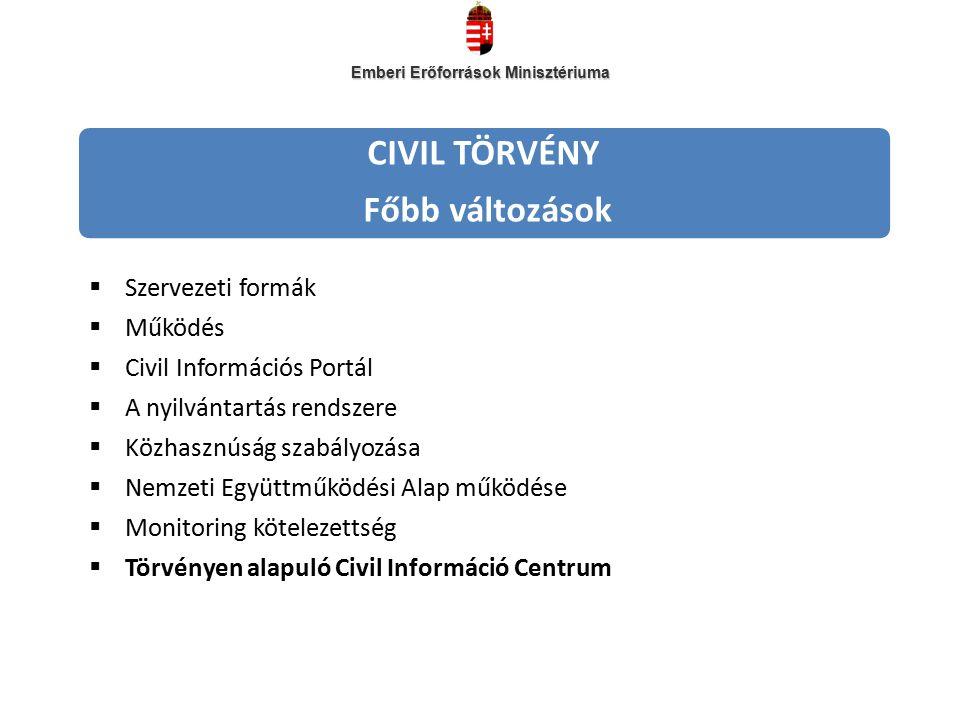 CIVIL TÖRVÉNY Főbb változások  Szervezeti formák  Működés  Civil Információs Portál  A nyilvántartás rendszere  Közhasznúság szabályozása  Nemzeti Együttműködési Alap működése  Monitoring kötelezettség  Törvényen alapuló Civil Információ Centrum Emberi Erőforrások Minisztériuma