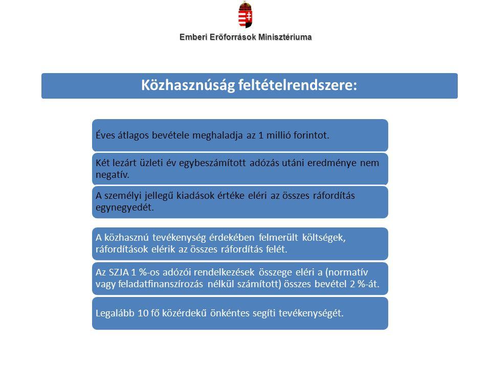 Közhasznúság feltételrendszere: Éves átlagos bevétele meghaladja az 1 millió forintot.