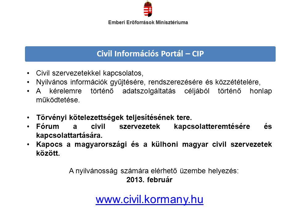 Civil Információs Portál – CIP Civil szervezetekkel kapcsolatos, Nyilvános információk gyűjtésére, rendszerezésére és közzétételére, A kérelemre történő adatszolgáltatás céljából történő honlap működtetése.