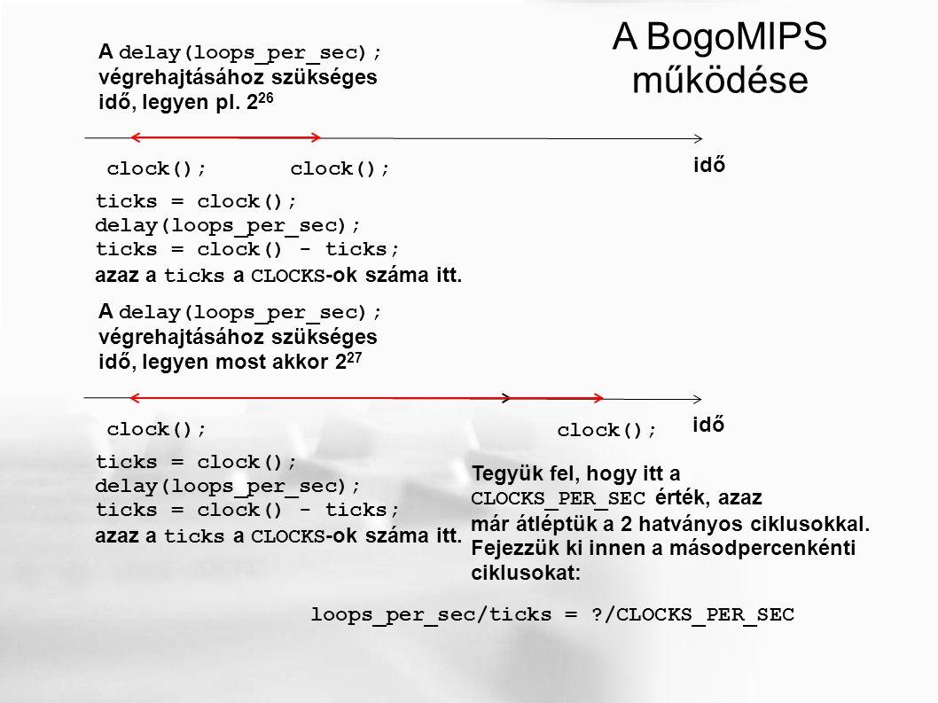 A delay(loops_per_sec); végrehajtásához szükséges idő, legyen pl.