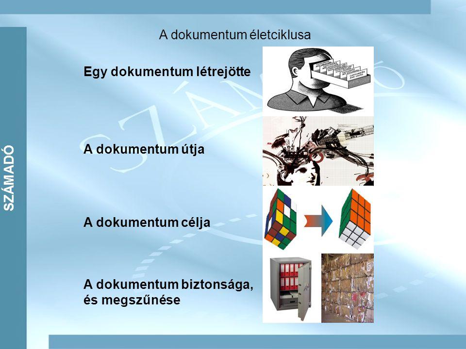 SZÁMADÓ A dokumentum életciklusa Egy dokumentum létrejötte A dokumentum útja A dokumentum célja A dokumentum biztonsága, és megszűnése