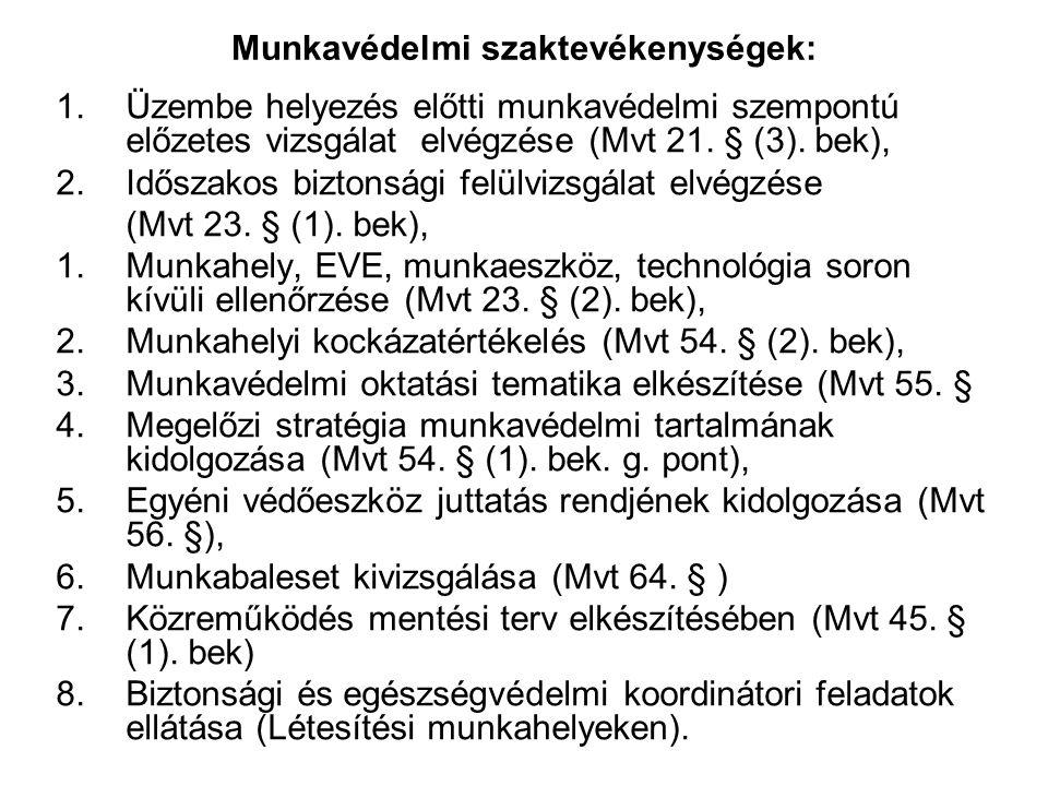 Munkavédelmi szaktevékenységek: 1.Üzembe helyezés előtti munkavédelmi szempontú előzetes vizsgálat elvégzése (Mvt 21.