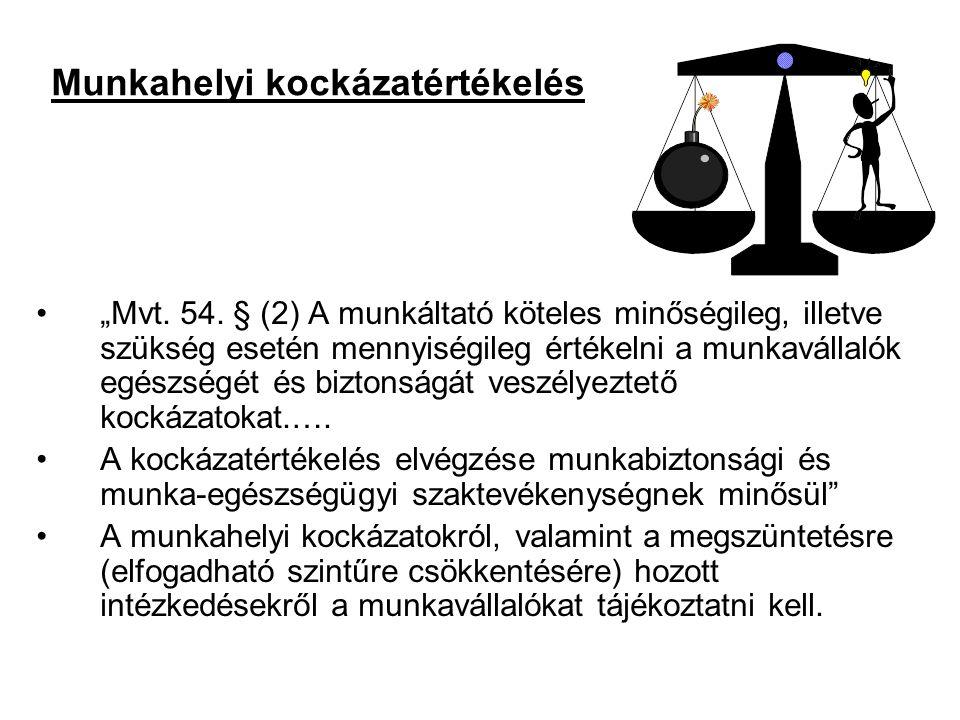 """Munkahelyi kockázatértékelés """"Mvt. 54."""