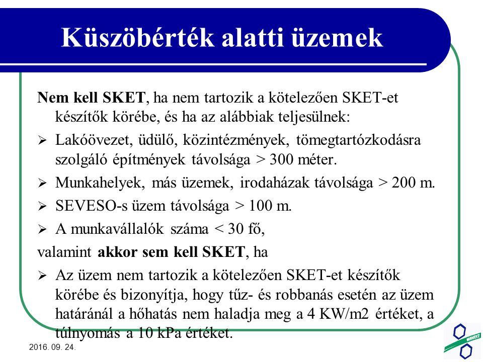 Küszöbérték alatti üzemek Nem kell SKET, ha nem tartozik a kötelezően SKET-et készítők körébe, és ha az alábbiak teljesülnek:  Lakóövezet, üdülő, közintézmények, tömegtartózkodásra szolgáló építmények távolsága > 300 méter.