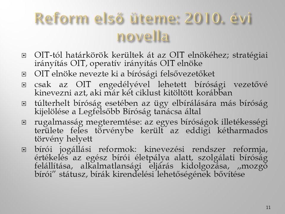  OIT-tól határkörök kerültek át az OIT elnökéhez; stratégiai irányítás OIT, operatív irányítás OIT elnöke  OIT elnöke nevezte ki a bírósági felsővez