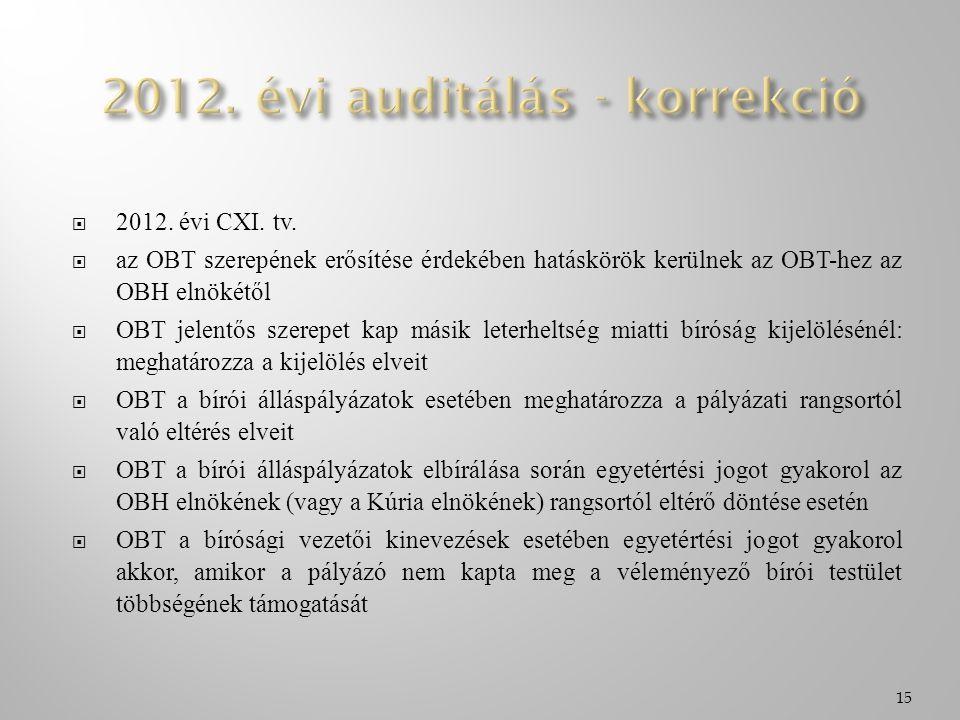  2012. évi CXI. tv.  az OBT szerepének erősítése érdekében hatáskörök kerülnek az OBT-hez az OBH elnökétől  OBT jelentős szerepet kap másik leterhe