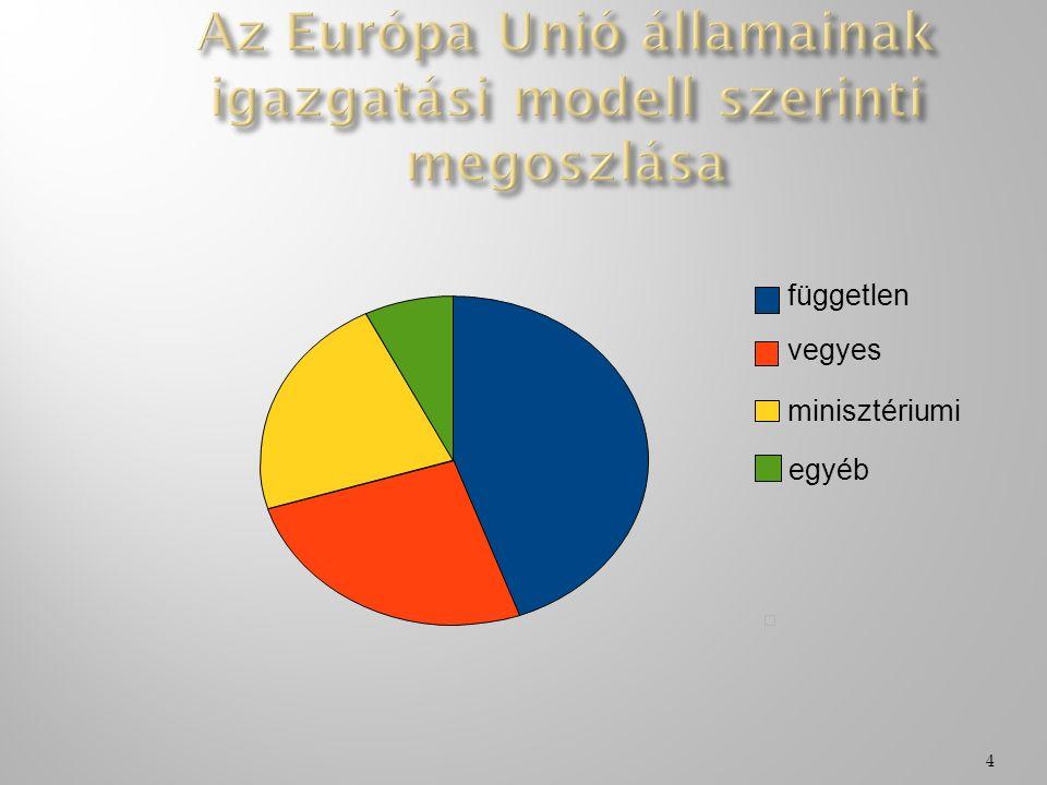  2012.évi CXI. tv.