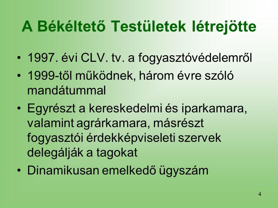 4 A Békéltető Testületek létrejötte 1997. évi CLV.