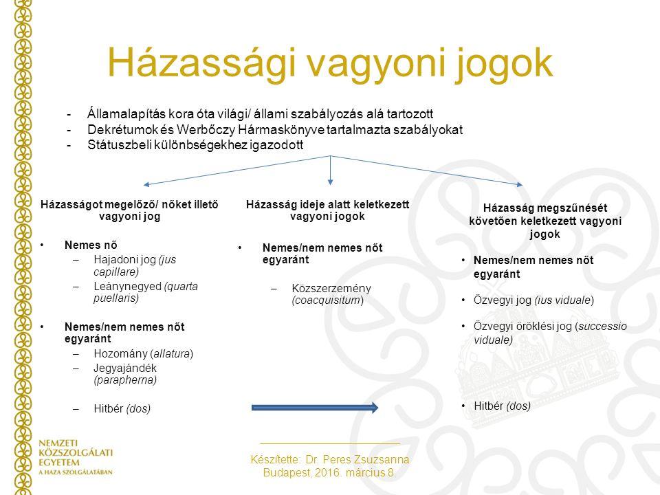 Készítette: Dr. Peres Zsuzsanna Budapest, 2016. március 8. Házassági vagyoni jogok Házasságot megelőző/ nőket illető vagyoni jog Nemes nő –Hajadoni jo