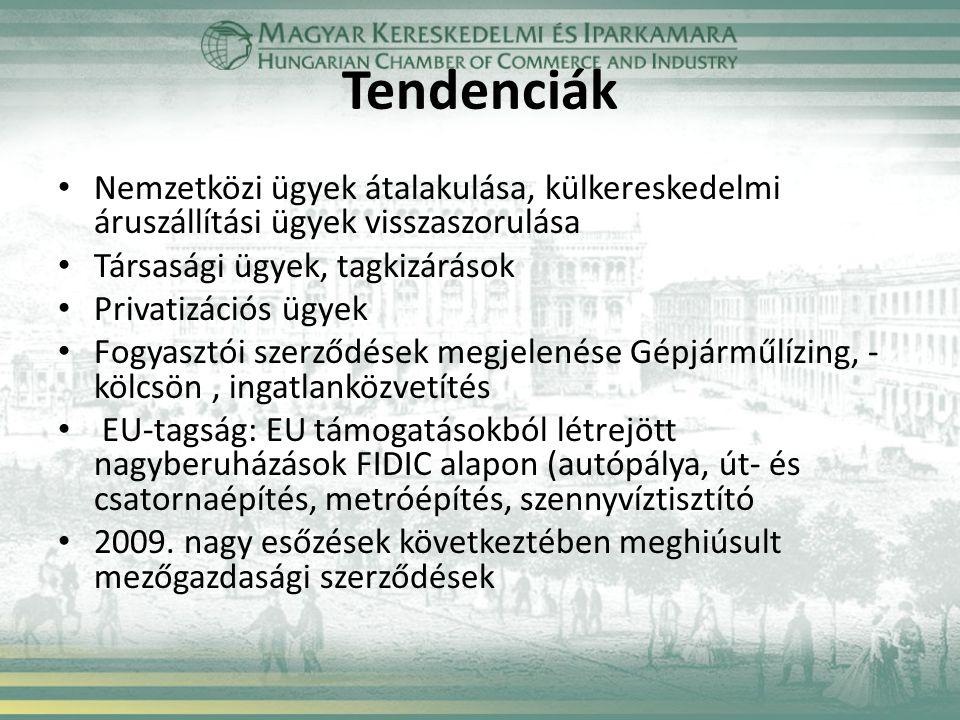 Tendenciák Nemzetközi ügyek átalakulása, külkereskedelmi áruszállítási ügyek visszaszorulása Társasági ügyek, tagkizárások Privatizációs ügyek Fogyasztói szerződések megjelenése Gépjárműlízing, - kölcsön, ingatlanközvetítés EU-tagság: EU támogatásokból létrejött nagyberuházások FIDIC alapon (autópálya, út- és csatornaépítés, metróépítés, szennyvíztisztító 2009.