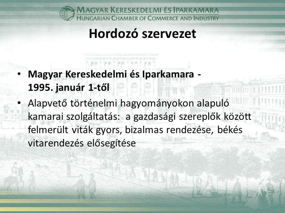 Hordozó szervezet Magyar Kereskedelmi és Iparkamara - 1995.