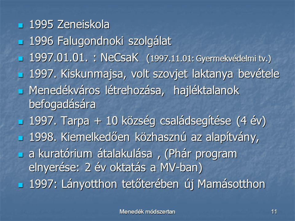 Menedék módszertan11 1995 Zeneiskola 1995 Zeneiskola 1996 Falugondnoki szolgálat 1996 Falugondnoki szolgálat 1997.01.01.