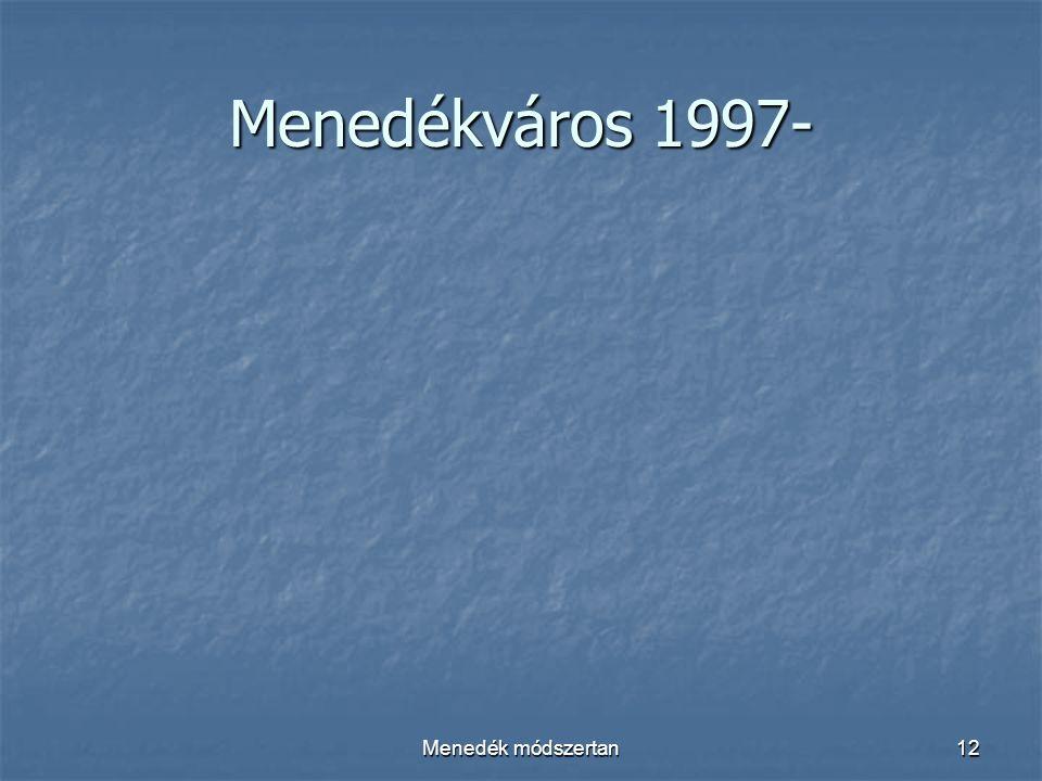 Menedék módszertan12 Menedékváros 1997-