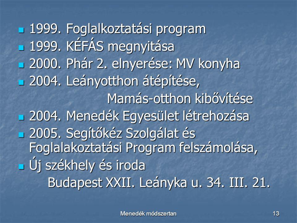 Menedék módszertan13 1999. Foglalkoztatási program 1999.