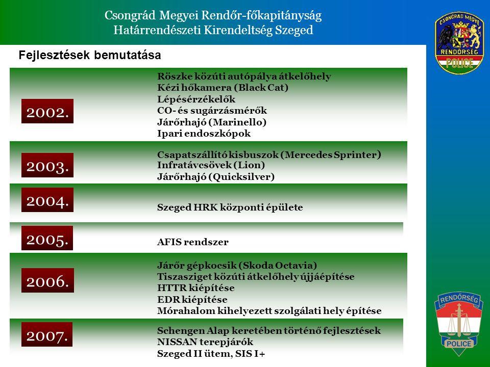 Csongrád Megyei Rendőr-főkapitányság Határrendészeti Kirendeltség Szeged Csongrád Megyei Rendőr-főkapitányság Határrendészeti Kirendeltség Szeged Rövid- és középtávú feladatok a Kirendeltség előtt Schengen csatlakozás - 2007.12.21.- és annak hatásai, utóellenőrzés Rendészeti integráció - 2008.01.01- utánkövetés Koszovó önálló állammá -2008.02.17.- válása -2008-03-19- MK elismerés Szerbia és az EU toloncegyezménye -2008.01.01.- Együttműködési tevékenység további aktiválása direkt és indirekt módon Szervezett bűnözés