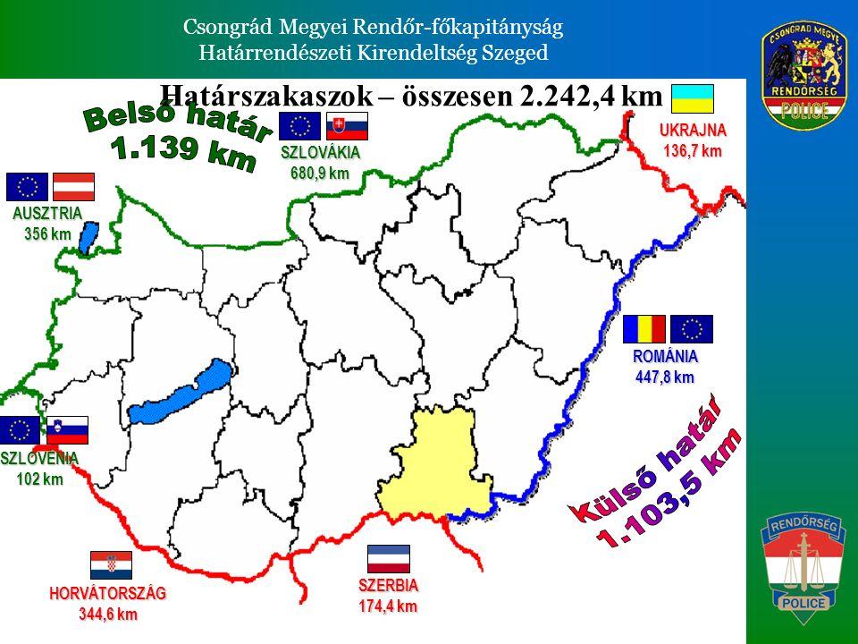 Csongrád Megyei Rendőr-főkapitányság Határrendészeti Kirendeltség Szeged Csongrád Megyei Rendőr-főkapitányság Határrendészeti Kirendeltség Szeged Határszakaszok – összesen 2.242,4 km UKRAJNA 136,7 km SZERBIA 174,4 km HORVÁTORSZÁG 344,6 km SZLOVÁKIA 680,9 km AUSZTRIA 356 km ROMÁNIA 447,8 km SZLOVÉNIA 102 km