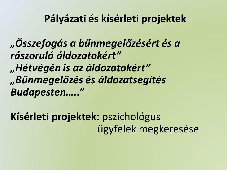 """Pályázati és kísérleti projektek """"Összefogás a bűnmegelőzésért és a rászoruló áldozatokért """"Hétvégén is az áldozatokért """"Bűnmegelőzés és áldozatsegítés Budapesten….. Kísérleti projektek: pszichológus ügyfelek megkeresése"""