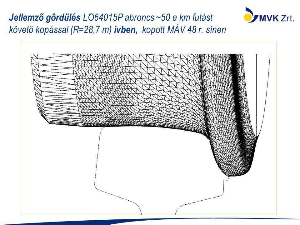 Jellemző gördülés LO64015P abroncs ~50 e km futást követő kopással (R=28,7 m) ívben, kopott MÁV 48 r. sínen