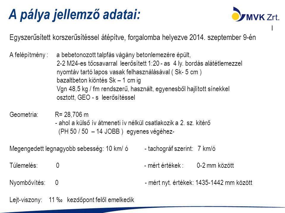 A pálya jellemző adatai: I Egyszerűsített korszerűsítéssel átépítve, forgalomba helyezve 2014. szeptember 9-én A felépítmény : a bebetonozott talpfás