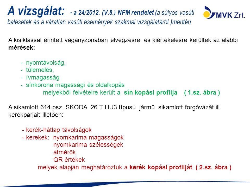 A vizsgálat: - a 24/2012. (V.8.) NFM rendelet ( a súlyos vasúti balesetek és a váratlan vasúti események szakmai vizsgálatáról )mentén A kisiklással é