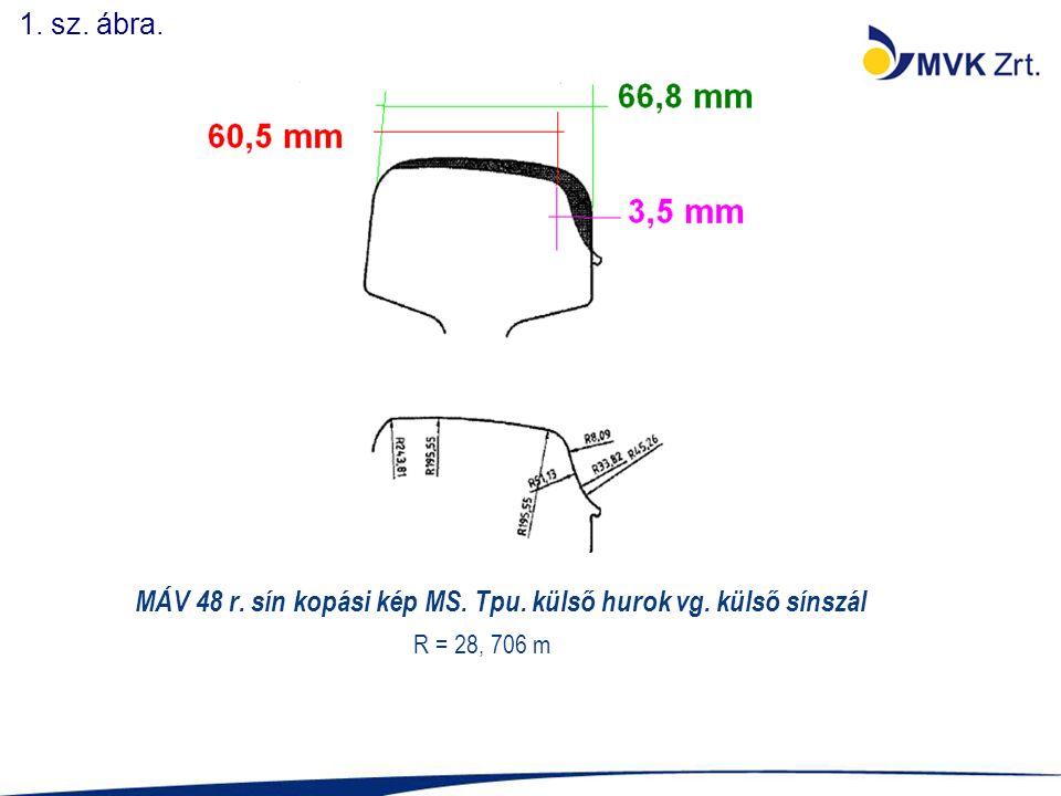 MÁV 48 r. sín kopási kép MS. Tpu. külső hurok vg. külső sínszál R = 28, 706 m 1. sz. ábra.
