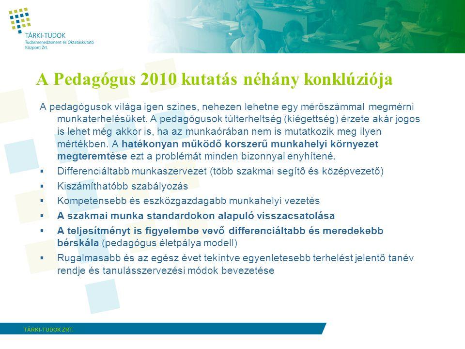 TÁRKI-TUDOK ZRT. Elérhetőség www.tarki-tudok.hu Köszönöm a figyelmet!