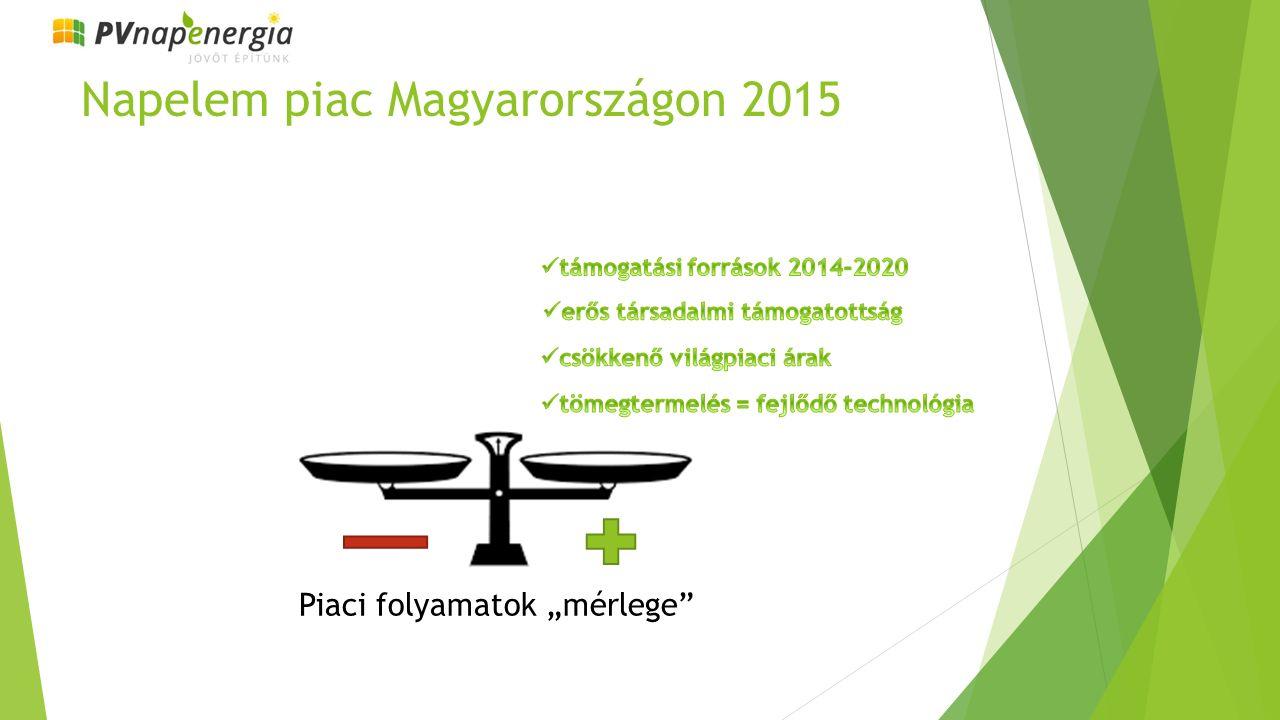 """Napelem piac Magyarországon 2015 Piaci folyamatok """"mérlege"""