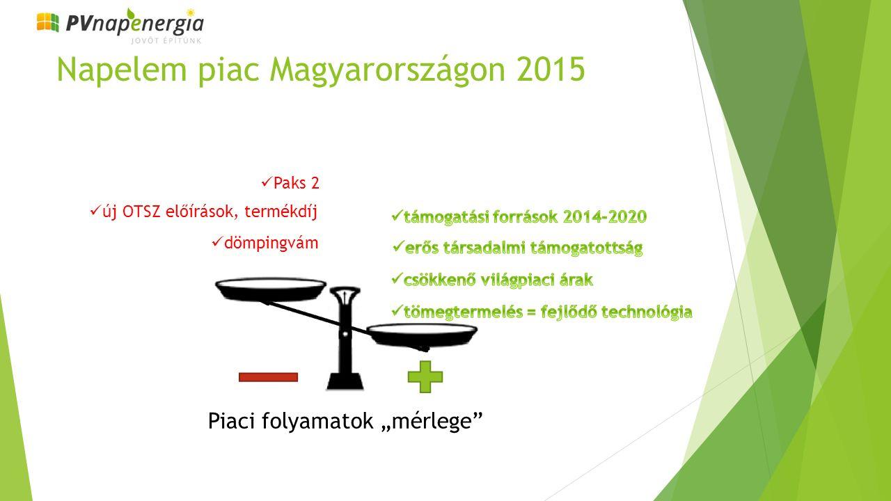 """Napelem piac Magyarországon 2015 Piaci folyamatok """"mérlege dömpingvám új OTSZ előírások, termékdíj Paks 2"""