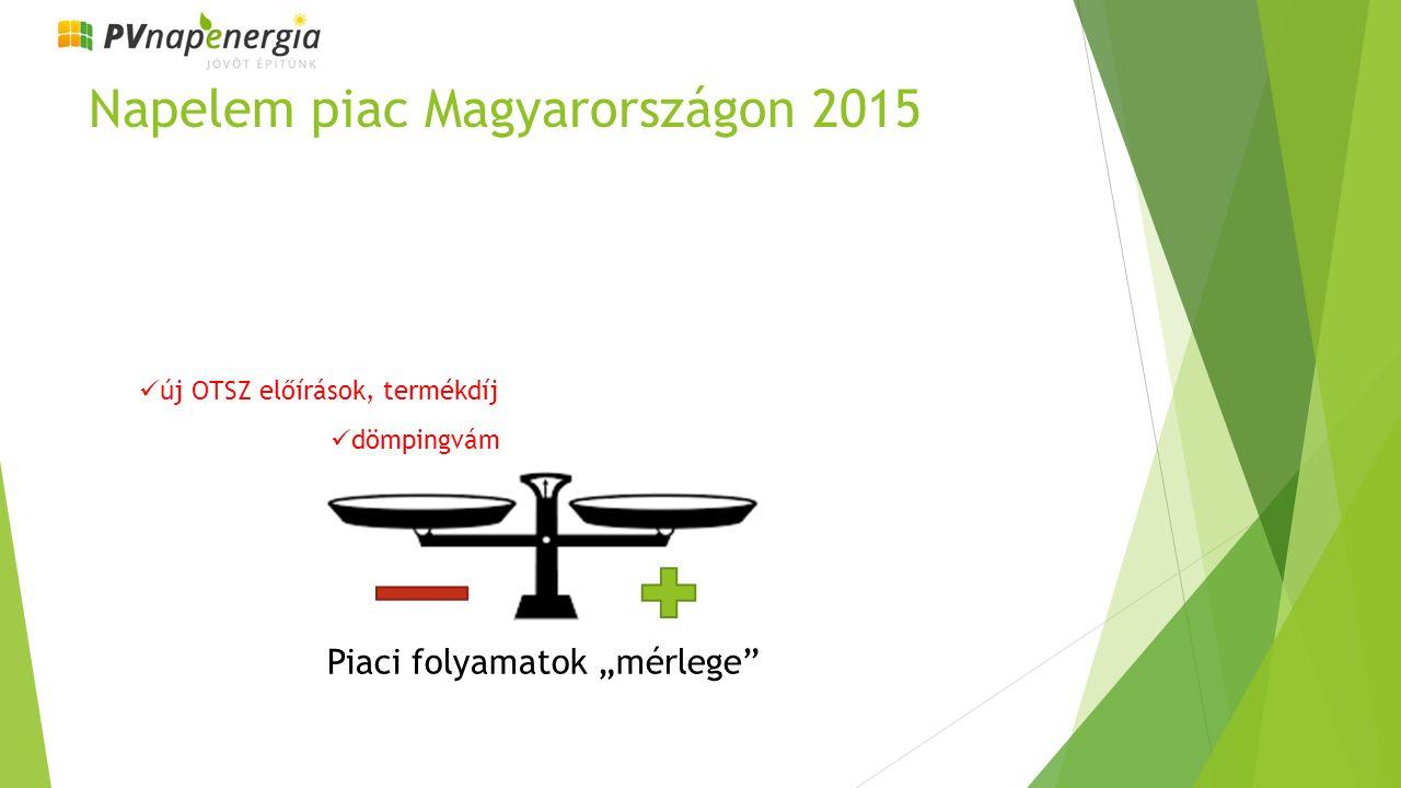 """Napelem piac Magyarországon 2015 Piaci folyamatok """"mérlege dömpingvám új OTSZ előírások, termékdíj"""