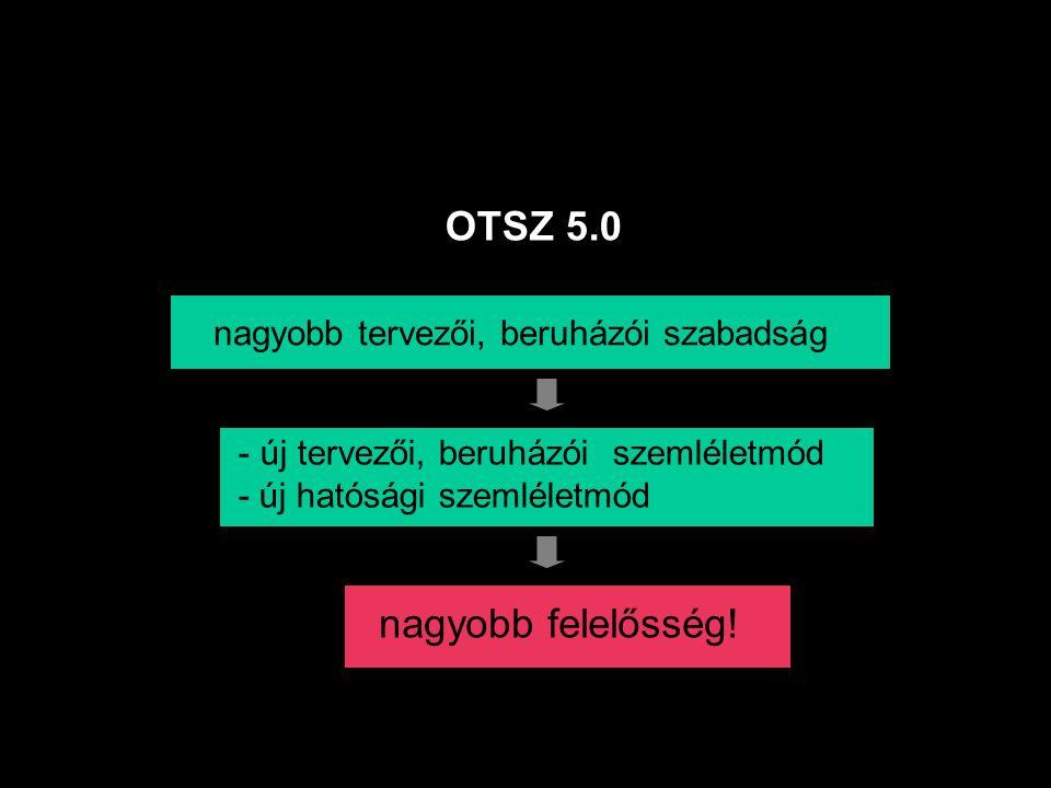 - új tervezői, beruházói szemléletmód - új hatósági szemléletmód OTSZ 5.0 nagyobb felelősség! nagyobb tervezői, beruházói szabadság 42