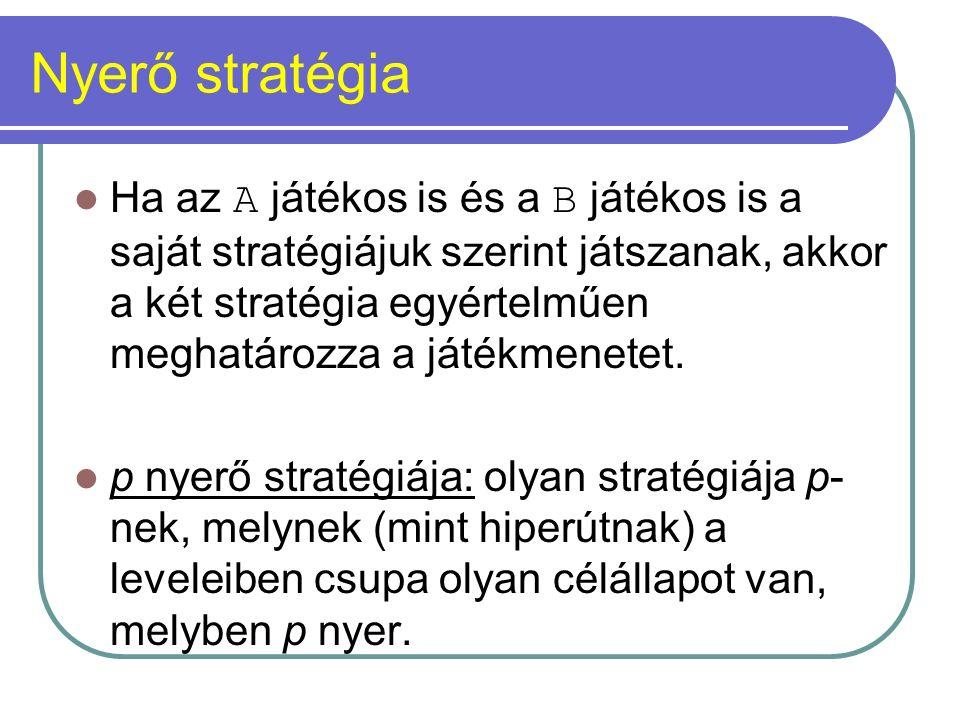 Nyerő stratégia Ha az A játékos is és a B játékos is a saját stratégiájuk szerint játszanak, akkor a két stratégia egyértelműen meghatározza a játékmenetet.