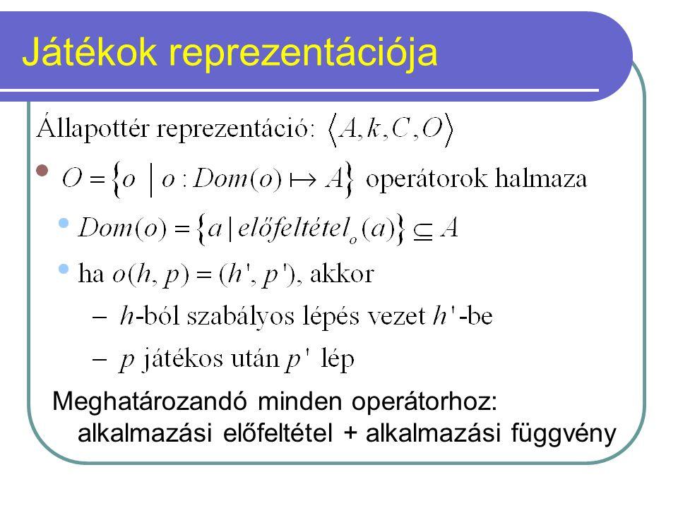Meghatározandó minden operátorhoz: alkalmazási előfeltétel + alkalmazási függvény