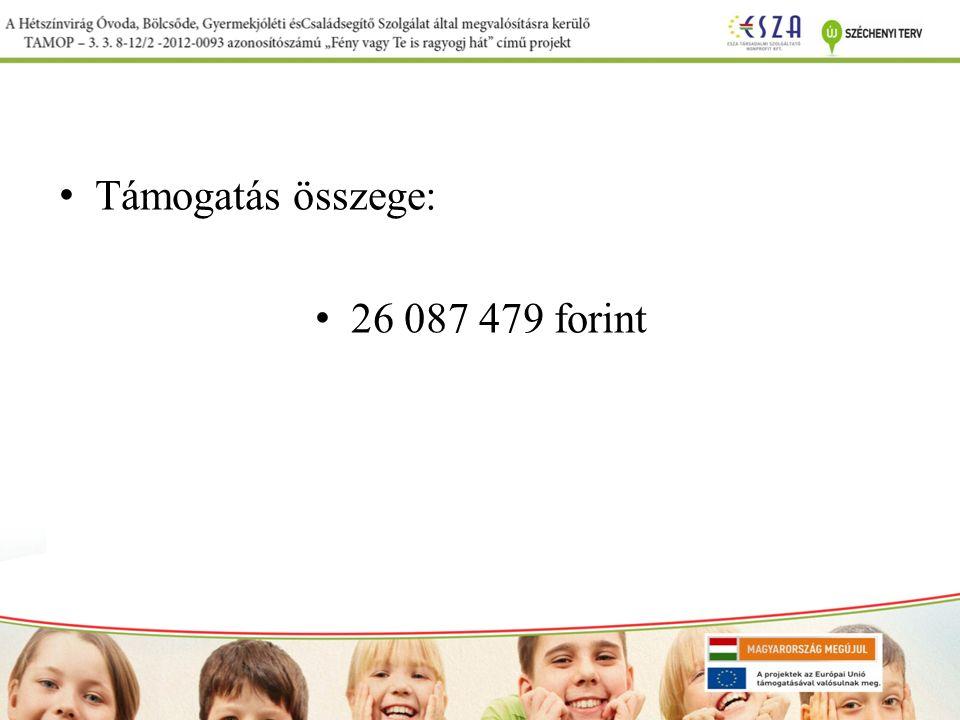 Támogatás összege: 26 087 479 forint
