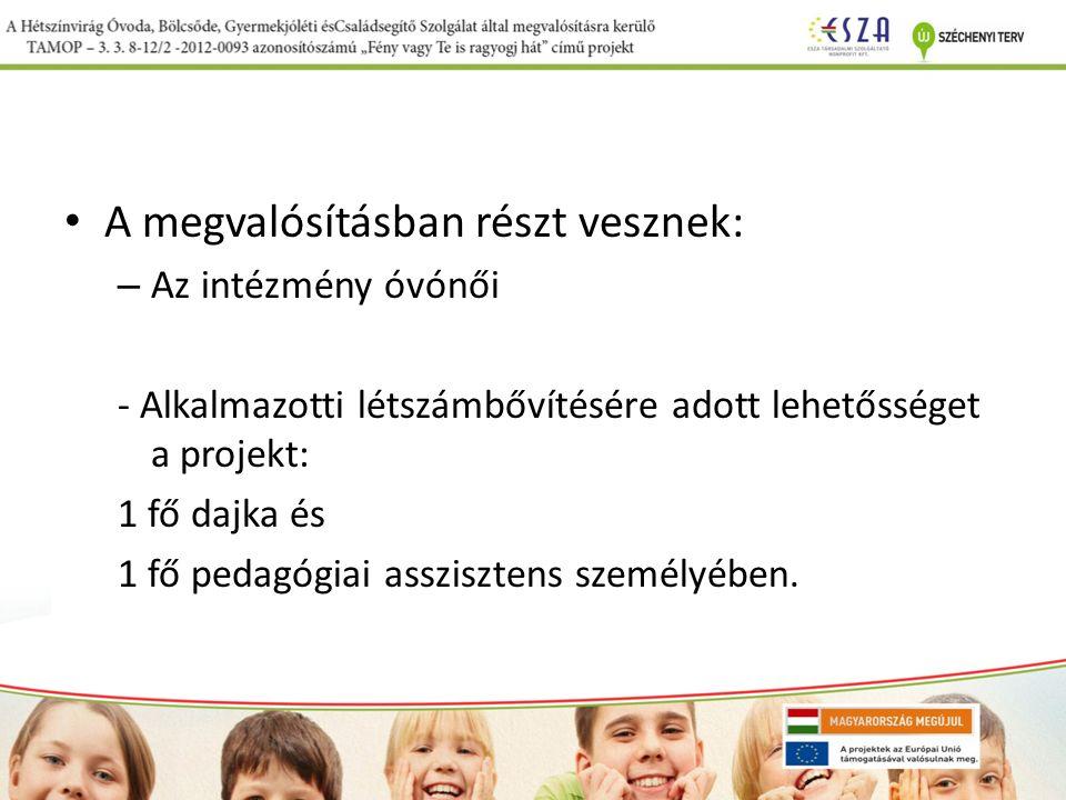 TÁMOGATHATÓ TEVÉKENYSÉGEK KÖRE Kötelezően megvalósítandó tevékenységek Együttműködések megerősítése, partneri kapcsolati háló bővítése: – Szülők – Térségi bölcsődék - óvodák – Iskola – Civil szervezetek