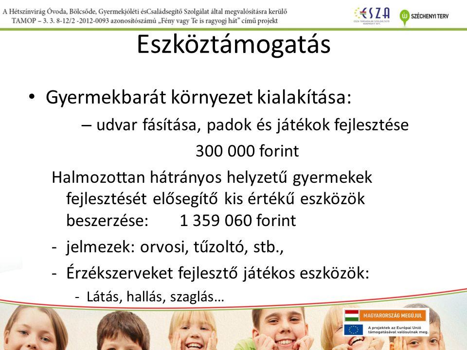 Eszköztámogatás Gyermekbarát környezet kialakítása: – udvar fásítása, padok és játékok fejlesztése 300 000 forint Halmozottan hátrányos helyzetű gyermekek fejlesztését elősegítő kis értékű eszközök beszerzése: 1 359 060 forint -jelmezek: orvosi, tűzoltó, stb., -Érzékszerveket fejlesztő játékos eszközök: -Látás, hallás, szaglás…
