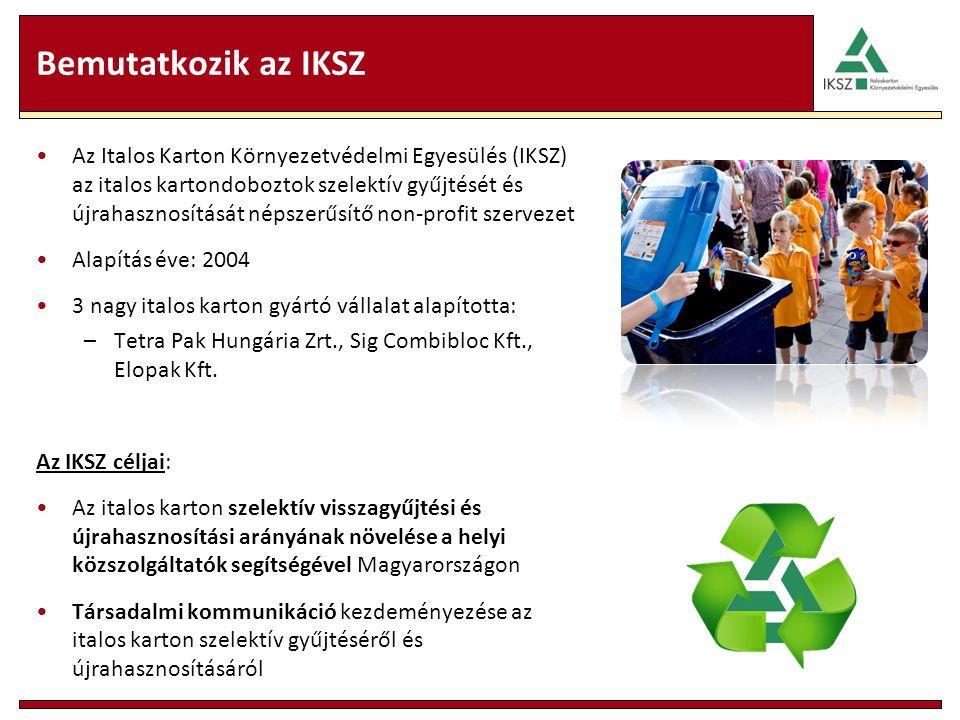 Bemutatkozik az IKSZ Az Italos Karton Környezetvédelmi Egyesülés (IKSZ) az italos kartondoboztok szelektív gyűjtését és újrahasznosítását népszerűsítő non-profit szervezet Alapítás éve: 2004 3 nagy italos karton gyártó vállalat alapította: –Tetra Pak Hungária Zrt., Sig Combibloc Kft., Elopak Kft.