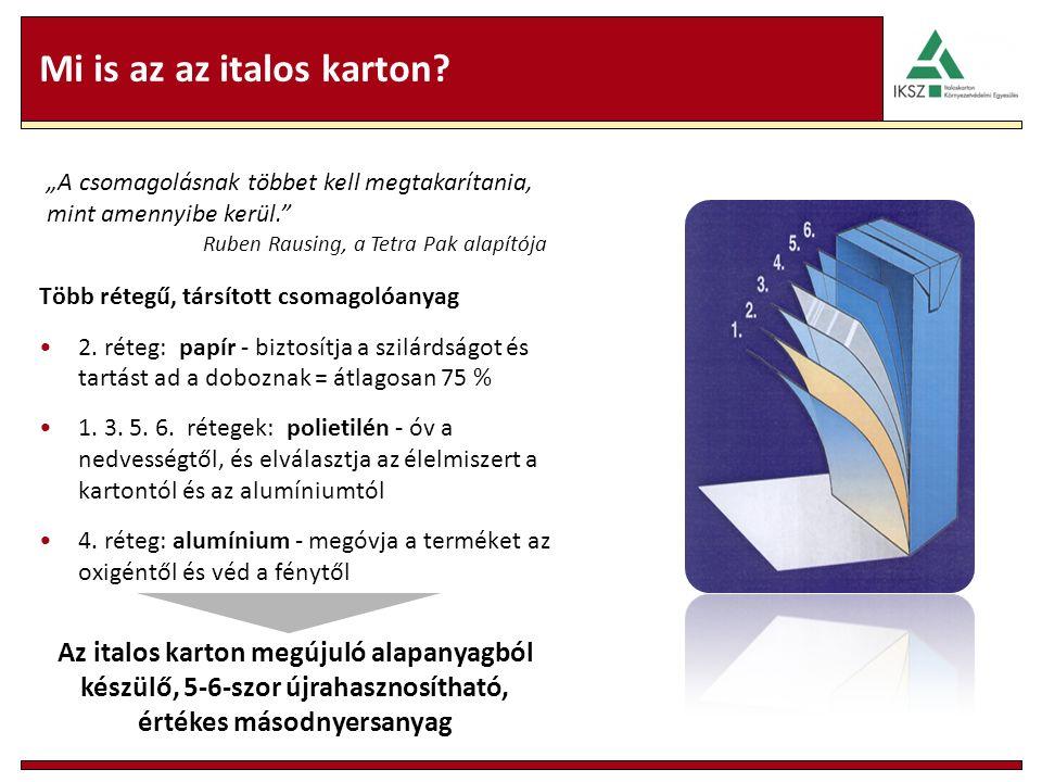 Mi is az az italos karton? Több rétegű, társított csomagolóanyag 2. réteg: papír - biztosítja a szilárdságot és tartást ad a doboznak = átlagosan 75 %