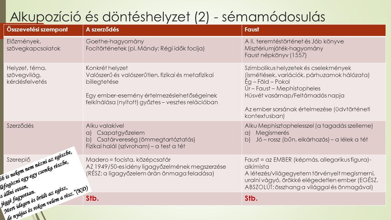 Alkupozíció és döntéshelyzet (2) - sémamódosulás Összevetési szempontA szerződésFaust Előzmények, szövegkapcsolatok Goethe-hagyomány Focitörténetek (p