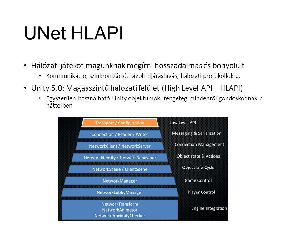 UNet HLAPI Hálózati játékot magunknak megírni hosszadalmas és bonyolult Kommunikáció, szinkronizáció, távoli eljáráshívás, hálózati protokollok … Unity 5.0: Magasszintű hálózati felület (High Level API – HLAPI) Egyszerűen használható Unity objektumok, rengeteg mindenről gondoskodnak a háttérben