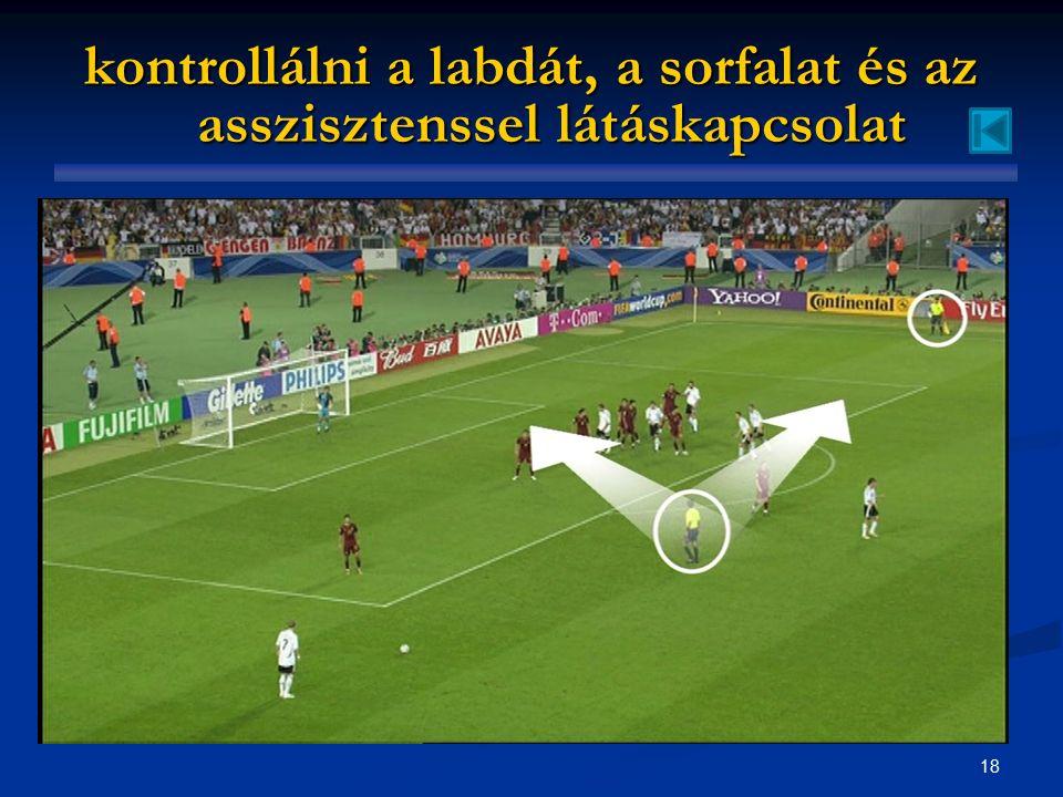 kontrollálni a labdát, a sorfalat és az asszisztenssel látáskapcsolat 18
