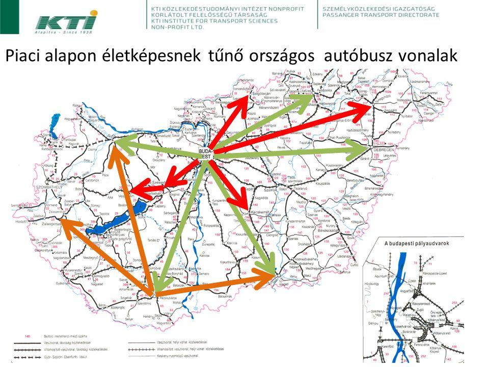 Hazai vonatkozások Piaci alapon életképesnek tűnő országos autóbusz vonalak
