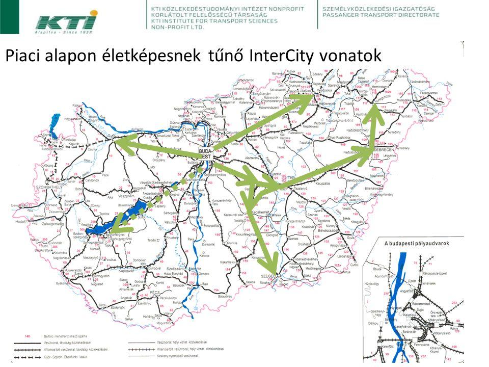 Hazai vonatkozások Piaci alapon életképesnek tűnő InterCity vonatok