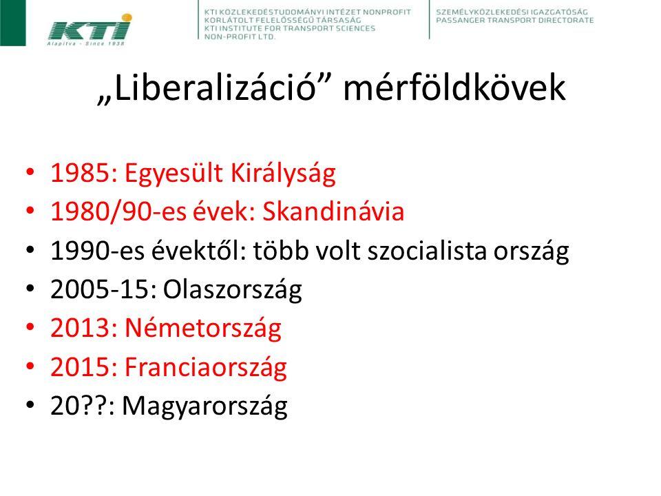 """""""Liberalizáció mérföldkövek 1985: Egyesült Királyság 1980/90-es évek: Skandinávia 1990-es évektől: több volt szocialista ország 2005-15: Olaszország 2013: Németország 2015: Franciaország 20 : Magyarország"""