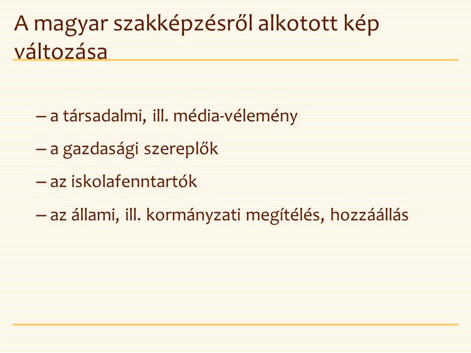 A magyar szakképzésről alkotott kép változása – a társadalmi, ill.