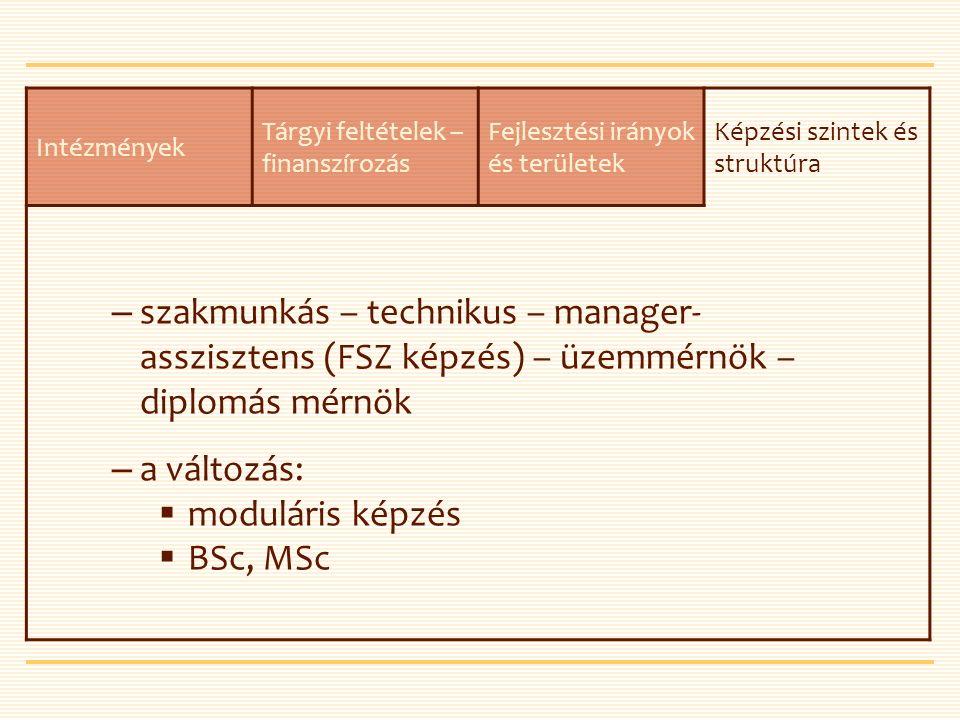 Intézmények Tárgyi feltételek – finanszírozás Fejlesztési irányok és területek Képzési szintek és struktúra – szakmunkás – technikus – manager- asszisztens (FSZ képzés) – üzemmérnök – diplomás mérnök – a változás:  moduláris képzés  BSc, MSc