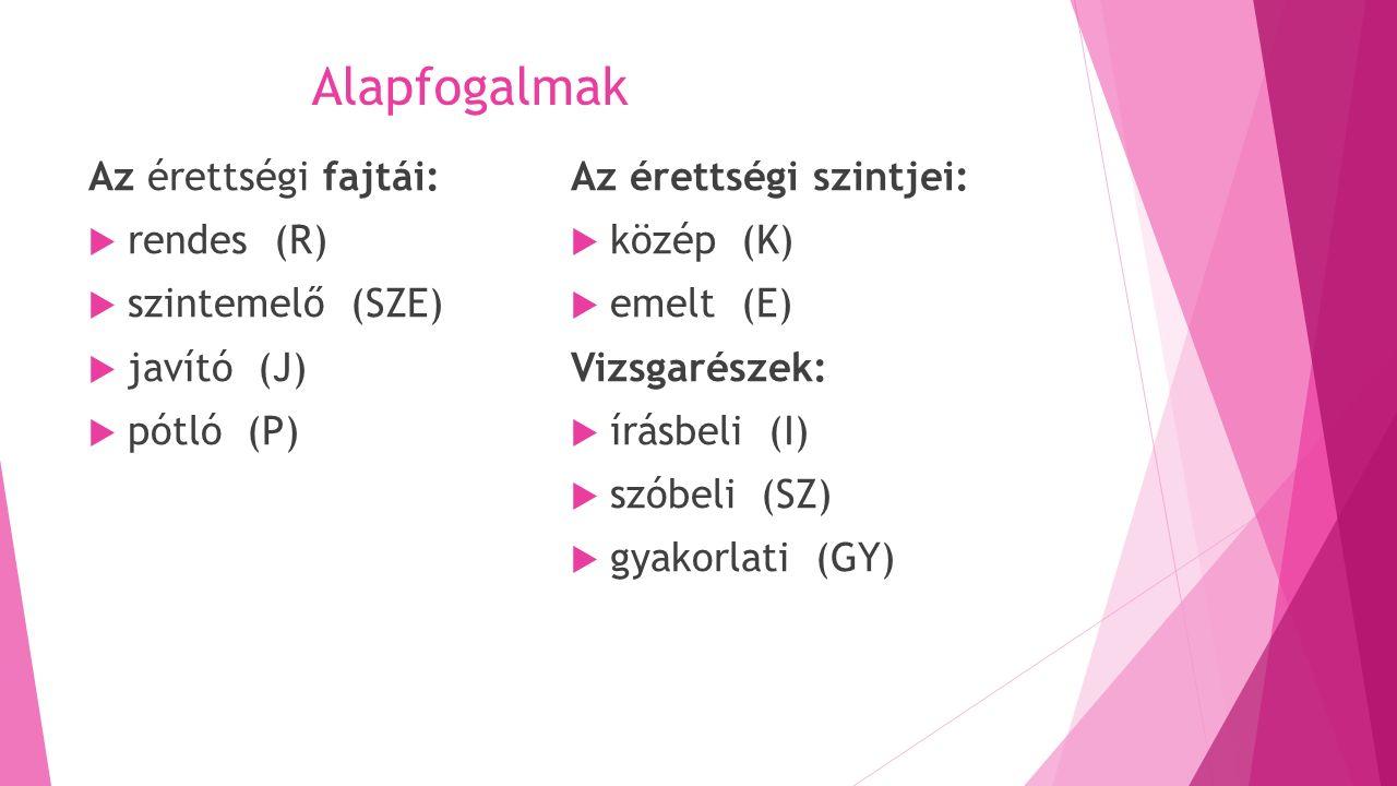Alapfogalmak Az érettségi fajtái:  rendes (R)  szintemelő (SZE)  javító (J)  pótló (P) Az érettségi szintjei:  közép (K)  emelt (E) Vizsgarészek:  írásbeli (I)  szóbeli (SZ)  gyakorlati (GY)