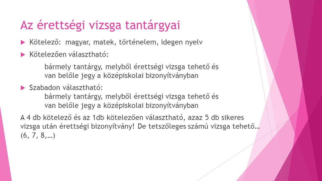 Az érettségi vizsga tantárgyai  Kötelező: magyar, matek, történelem, idegen nyelv  Kötelezően választható: bármely tantárgy, melyből érettségi vizsga tehető és van belőle jegy a középiskolai bizonyítványban  Szabadon választható: bármely tantárgy, melyből érettségi vizsga tehető és van belőle jegy a középiskolai bizonyítványban A 4 db kötelező és az 1db kötelezően választható, azaz 5 db sikeres vizsga után érettségi bizonyítvány.